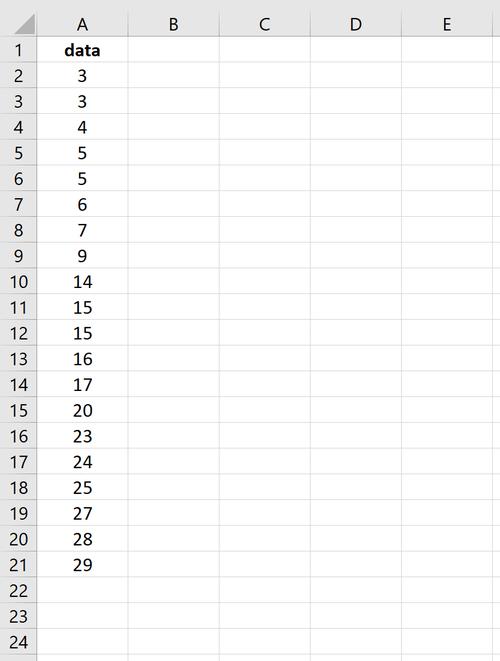 Rohdaten in einer Spalte in Excel