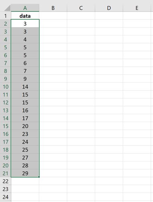 Markierte Daten in Excel